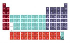 Русско-американский элемент снова потерял место в таблице Менделеева