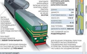 Россия завершила проектирование супермощного оружия