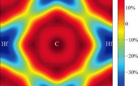 Физики рассчитали формулу самого тугоплавкого материала в мире