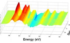 Электроны в полупроводниках: взгляд из микромира