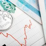 Корректировка курса рубля от ЦБ