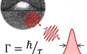 Физики создали источник равных одиночных фотонов