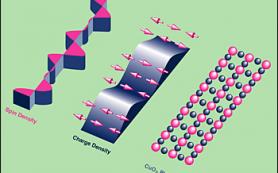 Новое о высокотемпературной сверхпроводимости