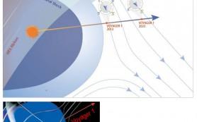 Астрономы раскрывают тайны, связанные с выходом «Вояджера» в межзвездную среду