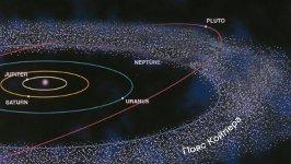 Камера зонда «Новые горизонты» запечатлела блуждающий объект пояса Койпера