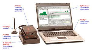 Средства радиоктонтроля