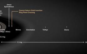 Спутники Сатурна могут оказаться моложе, чем динозавры, выяснили ученые