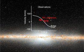 Ученые обнаружили в центре Млечного пути необычно древние звезды