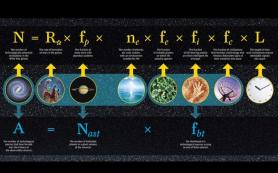 Ученые пересчитали вероятность существования внеземных цивилизаций