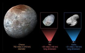 Такие разные ледяные спутники Плутона