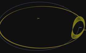 У Земли есть еще один спутник