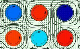 Бактерий заставили крутить микророторы в компьютерной симуляции