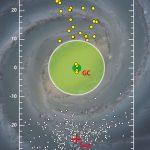 В центре Млечного пути обнаружена гигантская область, лишенная молодых звезд