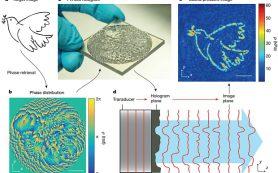 3D-принтеры создали голограммы для акустической левитации