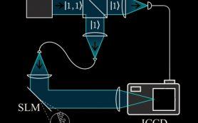 Физики уместили 10 бит в одном фотоне