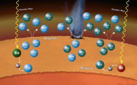 Ядерные реакции, идущие в коре Марса, обогащают его атмосферу необычными газами