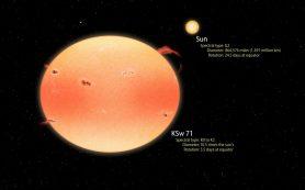 Миссия НАСА собирает урожай «звезд-тыкв»