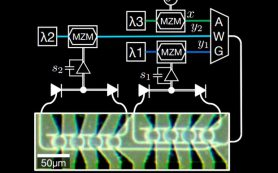 Создана первая фотонная нейросеть