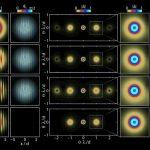 Плазменные голограммы-«вилки» закрутят свет сверхмощных лазеров