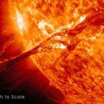 Ученым НАСА удалось определить причину возникновения разных вспышек на Солнце