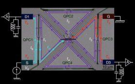 Квантование теплопроводности в топологических материалах увидели в эксперименте