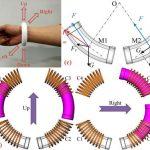 Китайцы создали браслет-генератор для питания носимой электроники