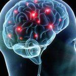 Лечение рассеянного склероза в Китае