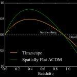 Новый анализ сверхновых разжигает старые споры о существовании темной энергии