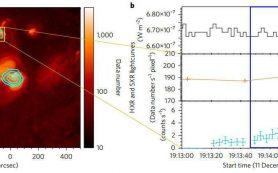 Новая гипотеза объясняет, почему корона Солнца горячее, чем его поверхность