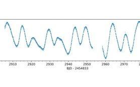 Открыта «суперземля» с самым коротким орбитальным периодом