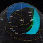 Исследователи изучают суббури, формирующиеся в магнитосфере Земли