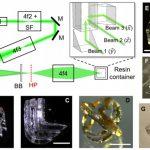 Голография превратила послойную 3D-печать в объемную