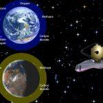 «Дисбаланс» атмосферы экзопланеты указывает на возможное присутствие жизни