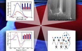 Физики МГУ создали основу для высокочувствительных газовых датчиков