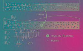 Физики увидели ридберговские поляроны в Бозе-газе