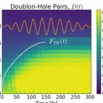 Физики МГУ наблюдали превращение диэлектрика в проводник