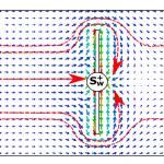 Интерференция повысила эффективность беспроводной передачи энергии