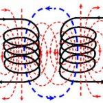 Эффективность беспроводной зарядки на расстоянии увеличили встречным сигналом