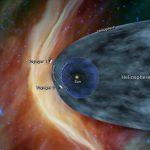 Аппарат «Вояджер-2», возможно, приближается к межзвездному пространству