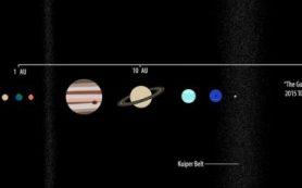 Недавно обнаруженный мир «гоблинов» дальнего космоса намекает на существование Девятой Планеты