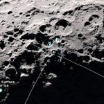 Вода «прыгает» по поверхности Луны в течение всего лунного дня