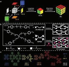 Химики сделали «скоропортящийся» кубик Рубика из гидрогеля