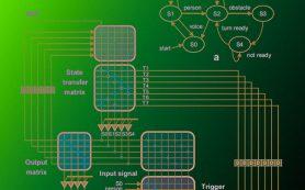 Китайцы разработали гибридный нейроморфный процессор