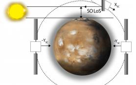 Миссия по поиску жизни на Марсе прошла контрольную дистанцию