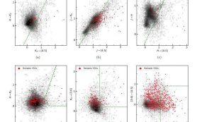 Исследователи изучают популяцию молодых звездных объектов в NGC 6822