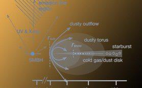 Планетам разрешили формироваться вокруг сверхмассивных черных дыр
