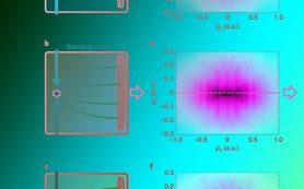 Физики разобрались с распределением импульса фотонов при ионизации