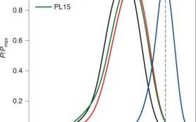 Данные с обсерватории Планка предполагают, что вселенная является сферой