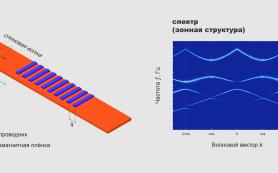 Ученые разработали метаматериал для альтернативной магнонной электроники