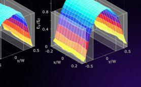 Физики экспериментально подтвердили вязкое течение электронов в графене